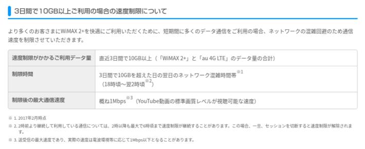 UQコミュニケーションズのWiMAX速度制限説明画面